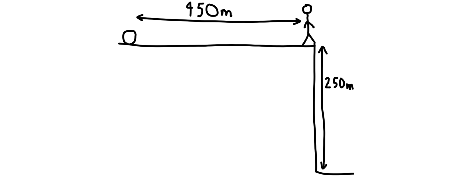 Trig drawing 1